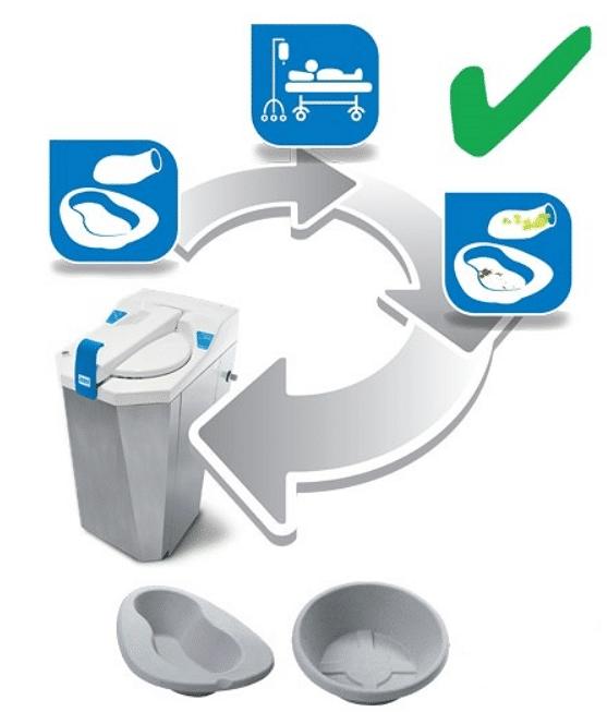 macerator
